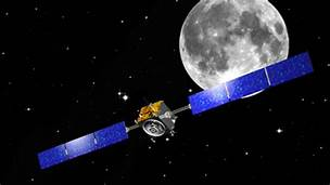 """CHANDRAYAAN""- Mission To Moon"